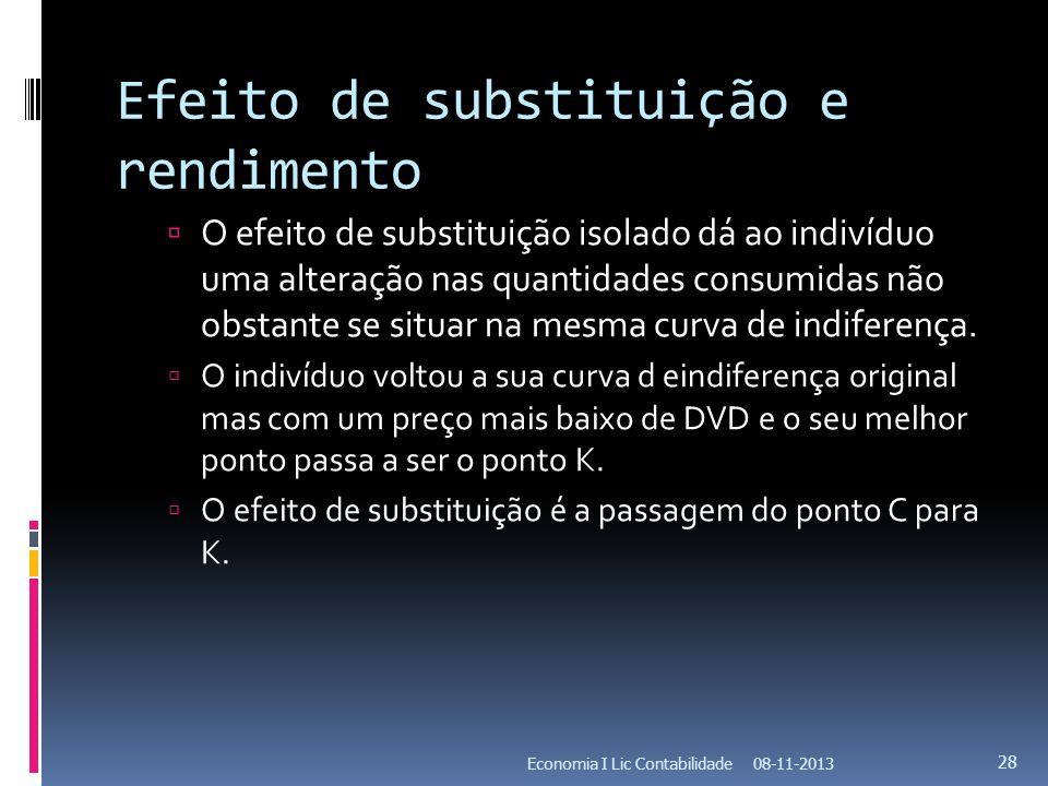 Efeito de substituição e rendimento O efeito de substituição isolado dá ao indivíduo uma alteração nas quantidades consumidas não obstante se situar n