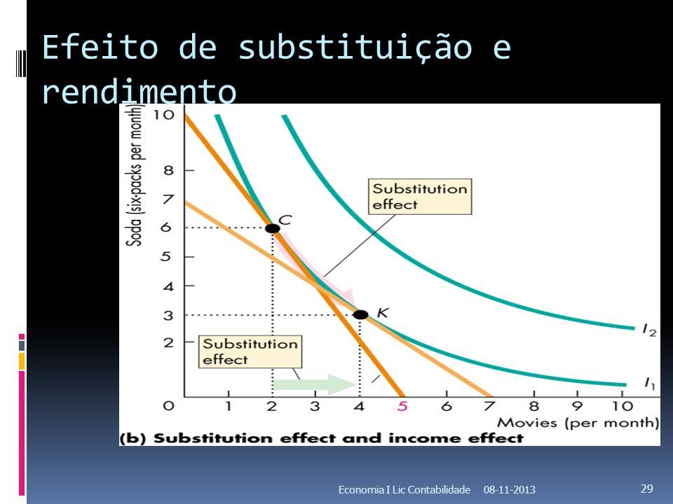 Efeito de substituição e rendimento 08-11-2013Economia I Lic Contabilidade 29