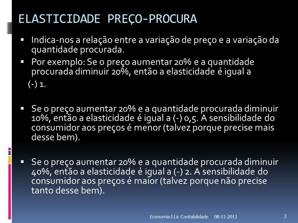 Elasticidade-Preço da procura e a Despesa Total 08-11-2013Economia I Lic Contabilidade 4 6 4 2565 Área comum Procura elástica Diminuição no preçoDespesa aumenta Aumento no preçoDespesa diminui quantidade PreçoPreço