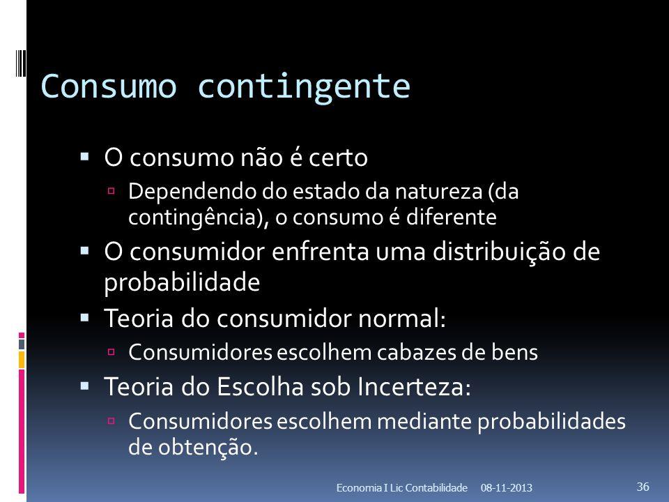 Consumo contingente O consumo não é certo Dependendo do estado da natureza (da contingência), o consumo é diferente O consumidor enfrenta uma distribu
