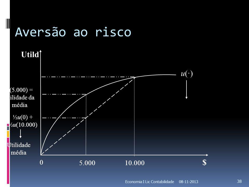 Aversão ao risco 08-11-2013Economia I Lic Contabilidade 38 Utild $ 0 10.000 5.000 u(·)u(·) ½u(0) + ½u(10.000) Utilidade média u(5.000) = utilidade da