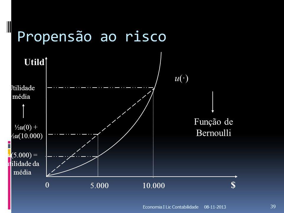 Propensão ao risco 08-11-2013Economia I Lic Contabilidade 39 Utild $ 0 10.000 5.000 u(·)u(·) ½u(0) + ½u(10.000) Utilidade média u(5.000) = utilidade d