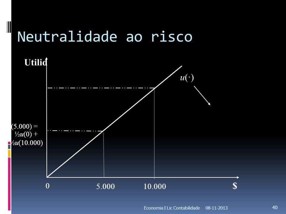 Neutralidade ao risco 08-11-2013Economia I Lic Contabilidade 40 Utilid $ 0 10.000 5.000 u(·)u(·) ½u(0) + ½u(10.000) u(5.000) =