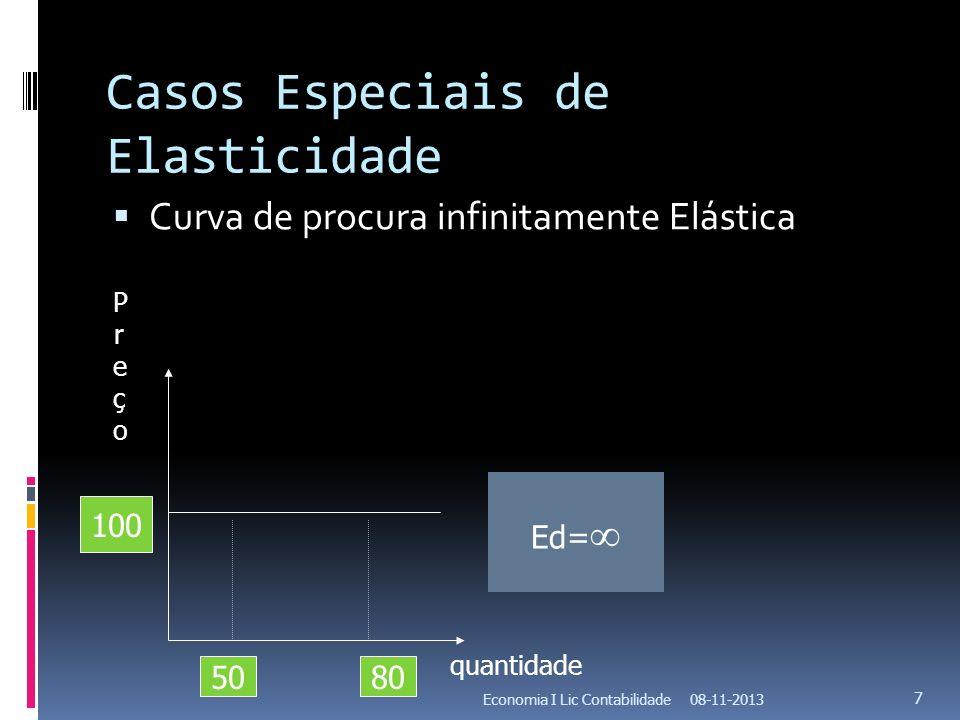 Casos Especiais de Elasticidade Curva de procura Perfeitamente Inelástica 08-11-2013Economia I Lic Contabilidade 8 PreçoPreço quantidade Ed=0 10 5 50