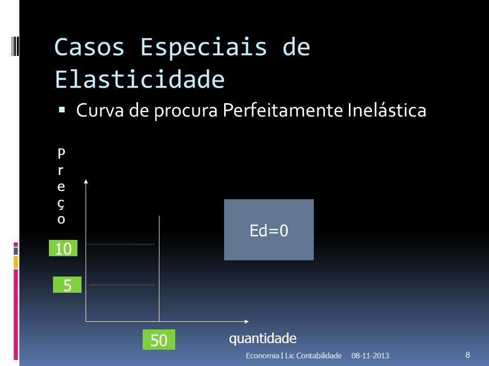 Outras elasticidades da procura Elasticidade rendimento - procura Mede a sensibilidade da procura a mudanças no rendimento.