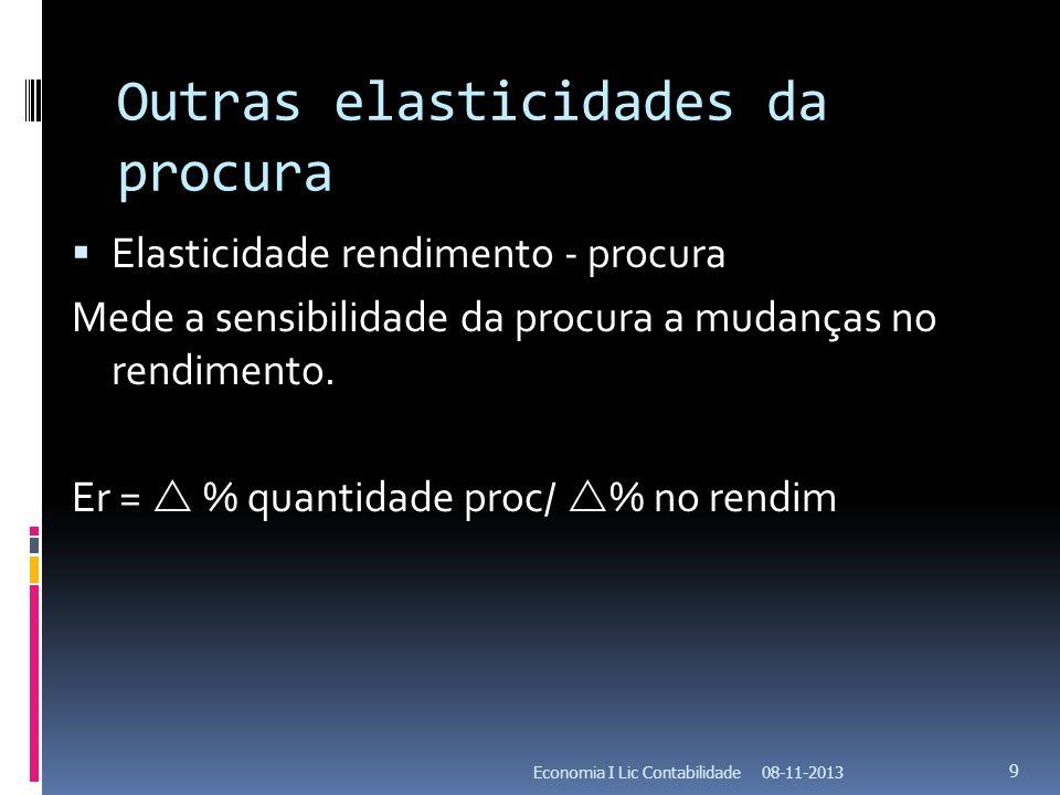 Outras elasticidades da procura Elasticidade rendimento - procura Mede a sensibilidade da procura a mudanças no rendimento. Er = % quantidade proc/ %