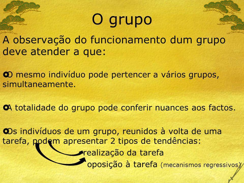 O grupo Mentalidade grupal + Cultura do grupo.Sentimentos e desejos inconscientes individuais;.Papéis de cada elemento.