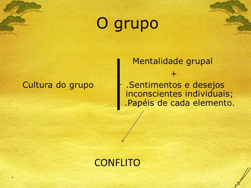 O grupo Mentalidade grupal + Cultura do grupo.Sentimentos e desejos inconscientes individuais;.Papéis de cada elemento. CONFLITO.