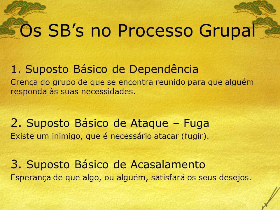 Os SBs no Processo Grupal O estádio de SUPOSTO BÁSICO revela: Uma estrutura definida pelas emoções primitivas inerentes a um dos 3 supostos básicos; Uso da linguagem como forma de acção e não de pensamento; Perda da noção de tempo e da tolerância à frustração.