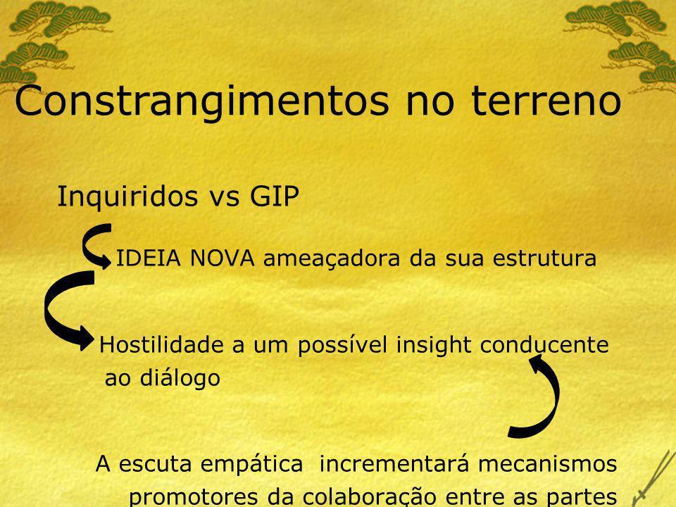 Constrangimentos no terreno Inquiridos vs GIP IDEIA NOVA ameaçadora da sua estrutura Hostilidade a um possível insight conducente ao diálogo A escuta