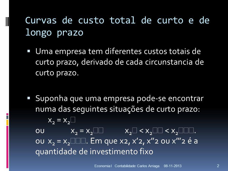 08-11-2013Economia I Contabilidade Carlos Arriaga 3 y F 0 F = w 2 x 2 Uma maior quantidade de input fixo aumenta o custo fixo da empresa.