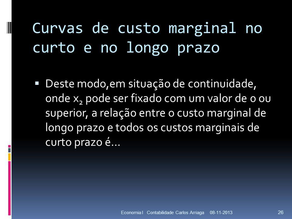 Curvas de custo marginal no curto e no longo prazo Deste modo,em situação de continuidade, onde x 2 pode ser fixado com um valor de 0 ou superior, a r