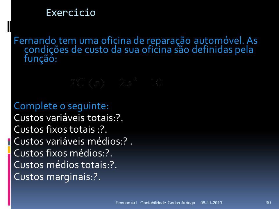 Exercicio Fernando tem uma oficina de reparação automóvel. As condições de custo da sua oficina são definidas pela função: Complete o seguinte: Custos