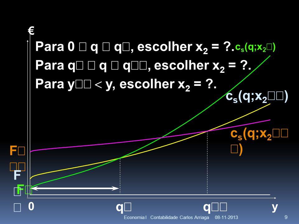 08-11-2013Economia I Contabilidade Carlos Arriaga 9 y F 0 F q q Para 0 q q, escolher x 2 = ?. c s (q;x 2 ) F Para q q q, escolher x 2 = ?. Para y y, e