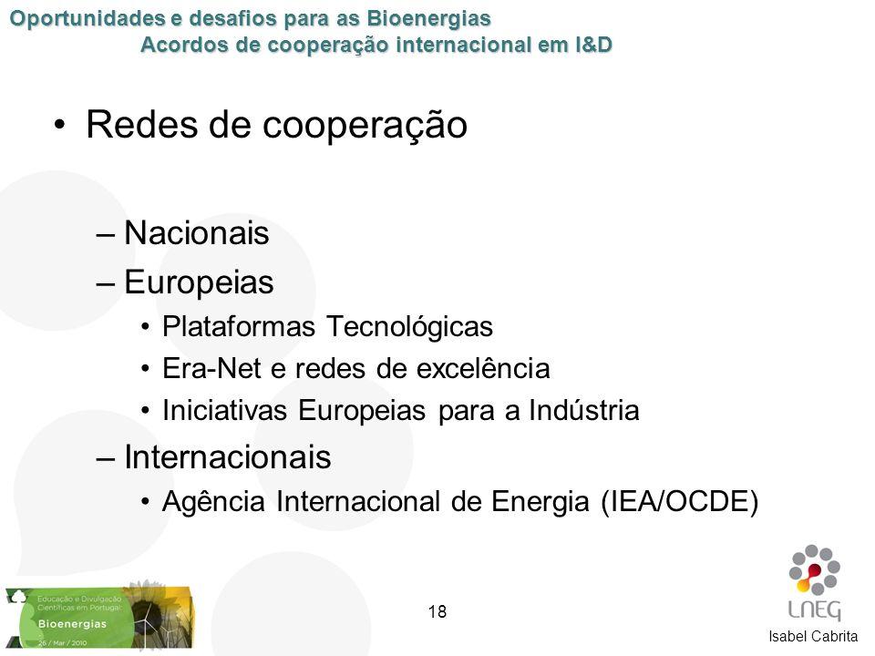 Isabel Cabrita Redes de cooperação –Nacionais –Europeias Plataformas Tecnológicas Era-Net e redes de excelência Iniciativas Europeias para a Indústria