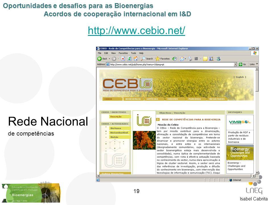 Isabel Cabrita http://www.cebio.net/ Rede Nacional de competências Oportunidades e desafios para as Bioenergias Acordos de cooperação internacional em