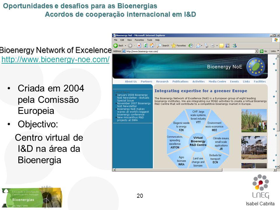 Isabel Cabrita Bioenergy Network of Excelence Bioenergy Network of Excelence http://www.bioenergy-noe.com/ http://www.bioenergy-noe.com/ Criada em 200