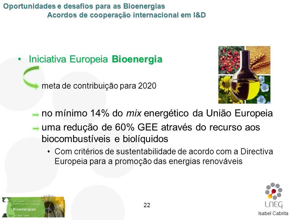 Isabel Cabrita Iniciativa Europeia BioenergiaIniciativa Europeia Bioenergia –meta de contribuição para 2020 –no mínimo 14% do mix energético da União
