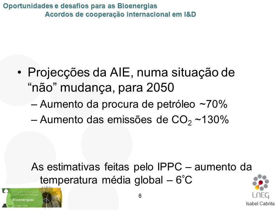 Isabel Cabrita Projecções da AIE, numa situação de não mudança, para 2050 –Aumento da procura de petróleo ~70% –Aumento das emissões de CO 2 ~130% As