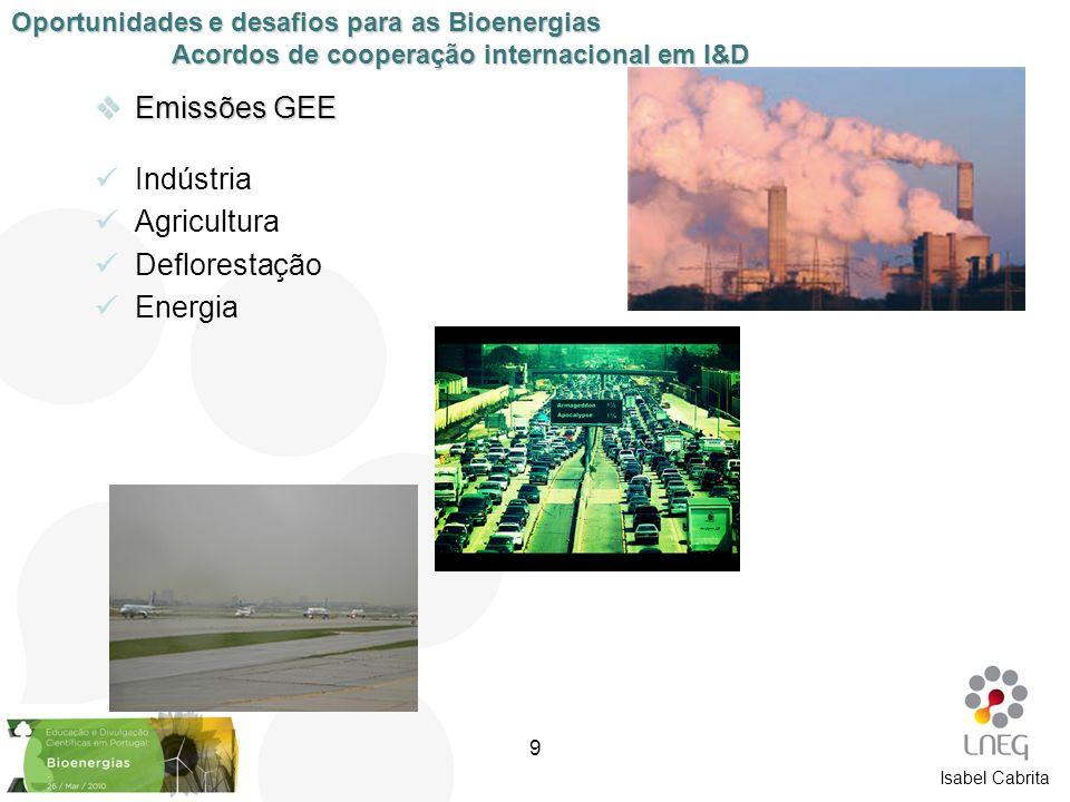 Isabel Cabrita Emissões GEE Emissões GEE üIndústria üAgricultura üDeflorestação üEnergia Oportunidades e desafios para as Bioenergias Acordos de coope