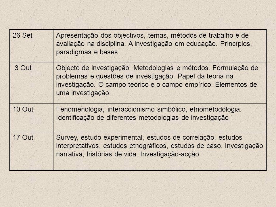 26 SetApresentação dos objectivos, temas, métodos de trabalho e de avaliação na disciplina. A investigação em educação. Princípios, paradigmas e bases