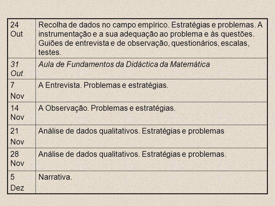 12 Dez Análise de dados qualitativos.O QRS.NUDIST como recurso de trabalho.