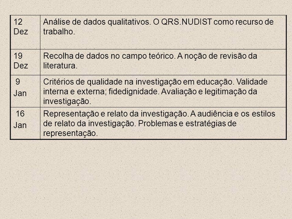 12 Dez Análise de dados qualitativos. O QRS.NUDIST como recurso de trabalho. 19 Dez Recolha de dados no campo teórico. A noção de revisão da literatur