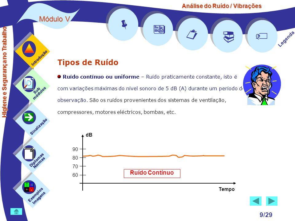 Análise do Ruído / Vibrações Módulo V 9/29 Tipos de Ruído Ruído contínuo ou uniforme – Ruído praticamente constante, isto é com variações máximas do n