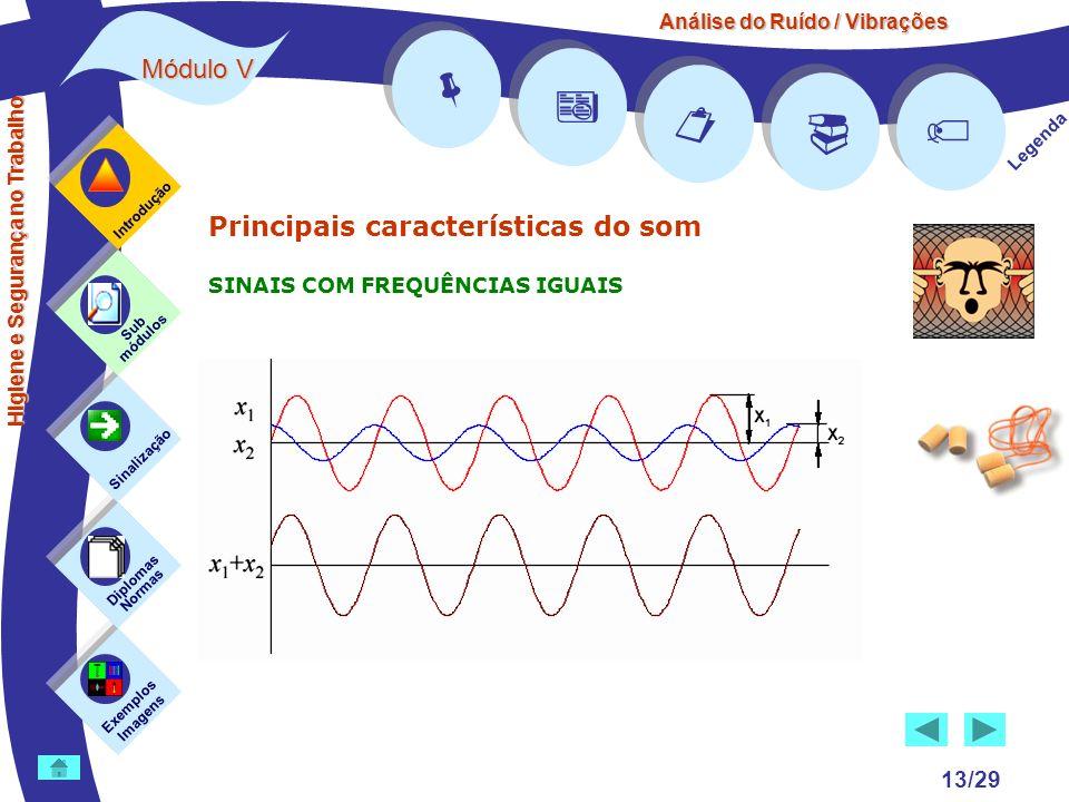 Análise do Ruído / Vibrações Módulo V 13/29 Principais características do som SINAIS COM FREQUÊNCIAS IGUAIS Exemplos Imagens Sub módulos Sinalização D