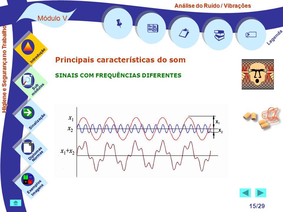Análise do Ruído / Vibrações Módulo V 15/29 Principais características do som SINAIS COM FREQUÊNCIAS DIFERENTES Exemplos Imagens Sub módulos Sinalizaç