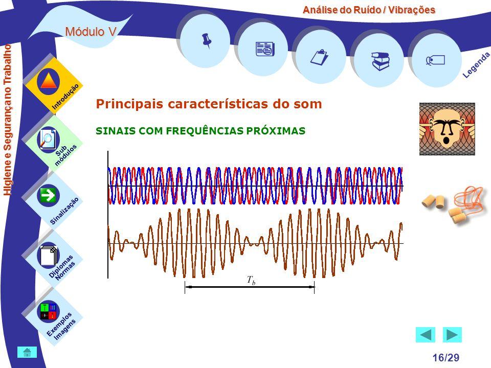 Análise do Ruído / Vibrações Módulo V 16/29 Principais características do som SINAIS COM FREQUÊNCIAS PRÓXIMAS Exemplos Imagens Sub módulos Sinalização