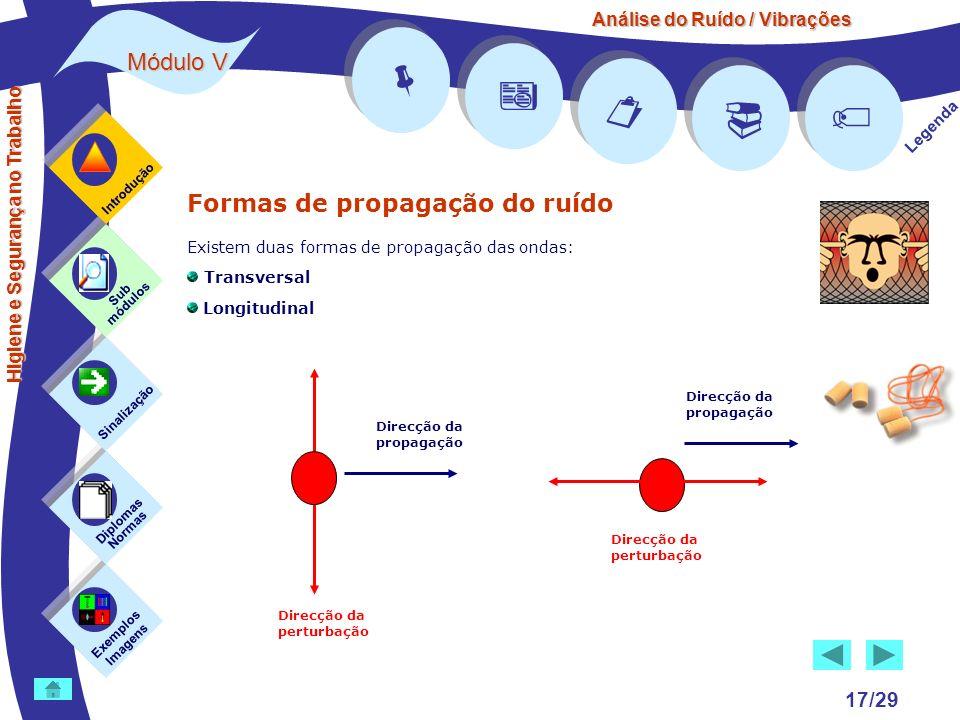 Análise do Ruído / Vibrações Módulo V 17/29 Formas de propagação do ruído Existem duas formas de propagação das ondas: Transversal Longitudinal Exempl