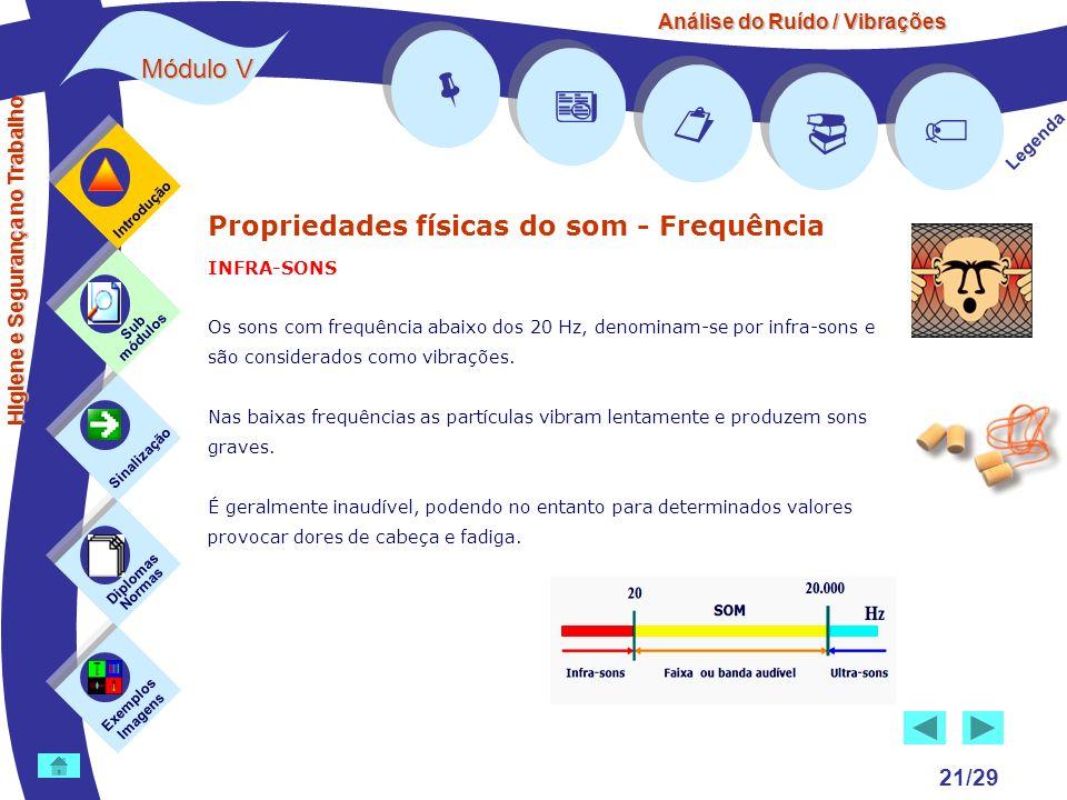 Análise do Ruído / Vibrações Módulo V 21/29 Propriedades físicas do som - Frequência INFRA-SONS Os sons com frequência abaixo dos 20 Hz, denominam-se