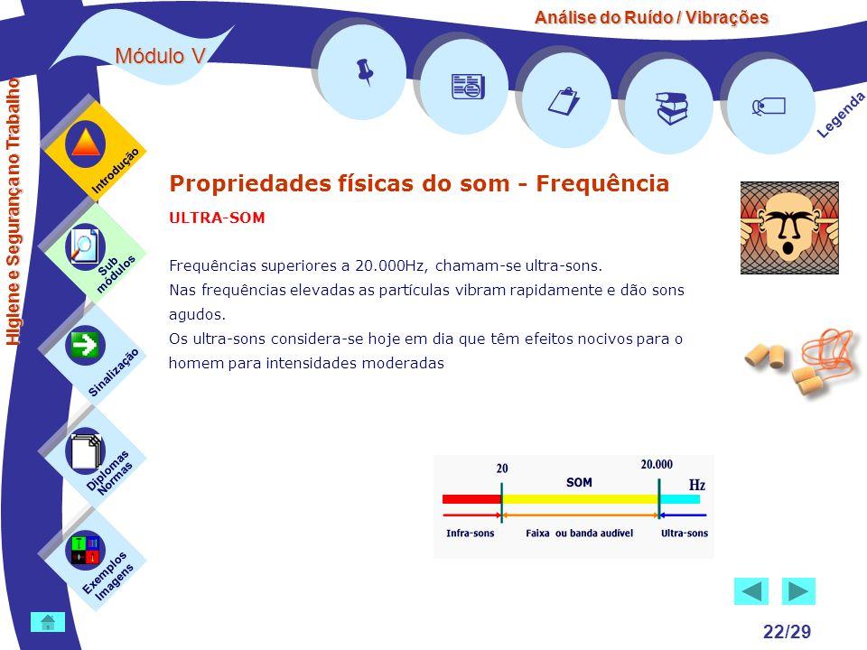 Análise do Ruído / Vibrações Módulo V 22/29 Propriedades físicas do som - Frequência ULTRA-SOM Frequências superiores a 20.000Hz, chamam-se ultra-sons