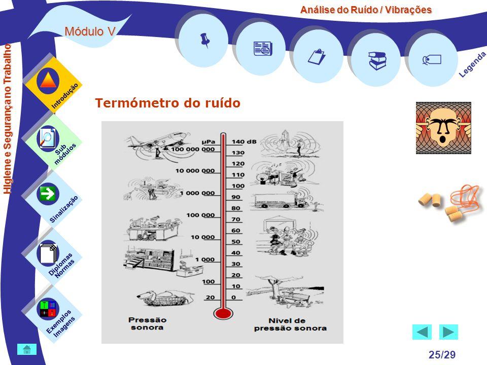 Análise do Ruído / Vibrações Módulo V 25/29 Exemplos Imagens Sub módulos Sinalização Diplomas Normas Introdução Legenda Higiene e Segurança no Trabalh