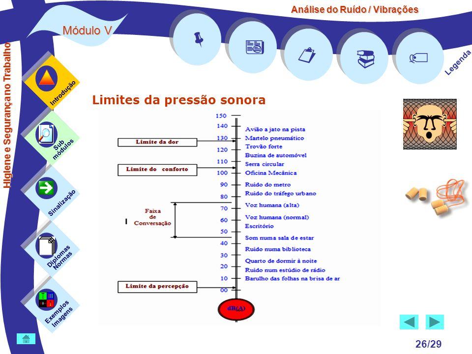 Análise do Ruído / Vibrações Módulo V 26/29 Exemplos Imagens Sub módulos Sinalização Diplomas Normas Introdução Legenda Higiene e Segurança no Trabalh