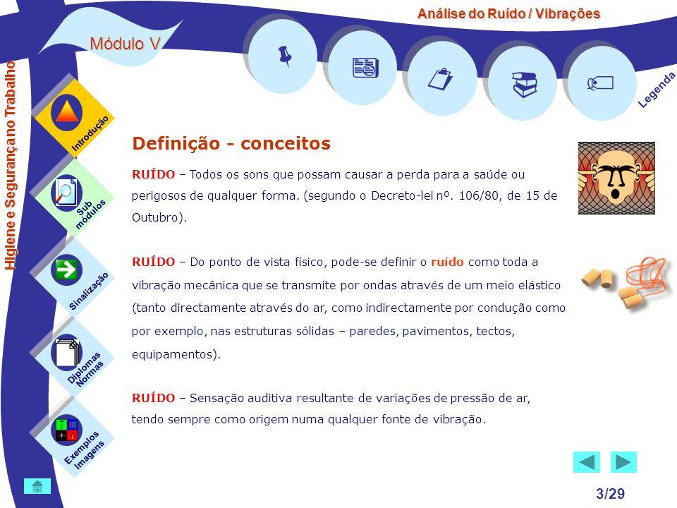 Análise do Ruído / Vibrações Módulo V 3/29 Definição - conceitos RUÍDO – Todos os sons que possam causar a perda para a saúde ou perigosos de qualquer
