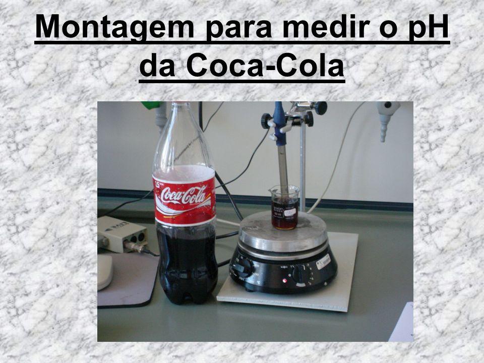 Montagem para medir o pH da Coca-Cola