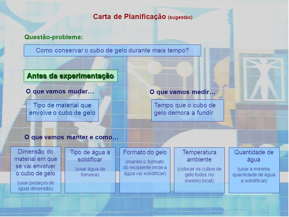 Carta de Planificação (sugestão) Questão-problema: Como conservar o cubo de gelo durante mais tempo? Antes da experimentação O que vamos mudar… Tipo d