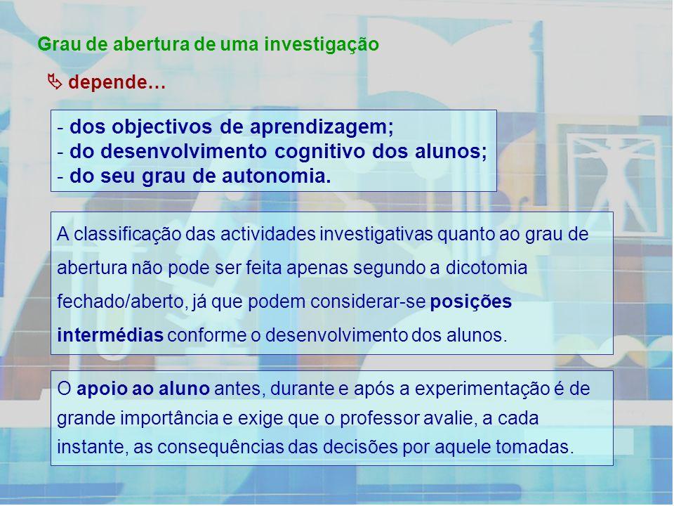 Grau de abertura de uma investigação - dos objectivos de aprendizagem; - do desenvolvimento cognitivo dos alunos; - do seu grau de autonomia.