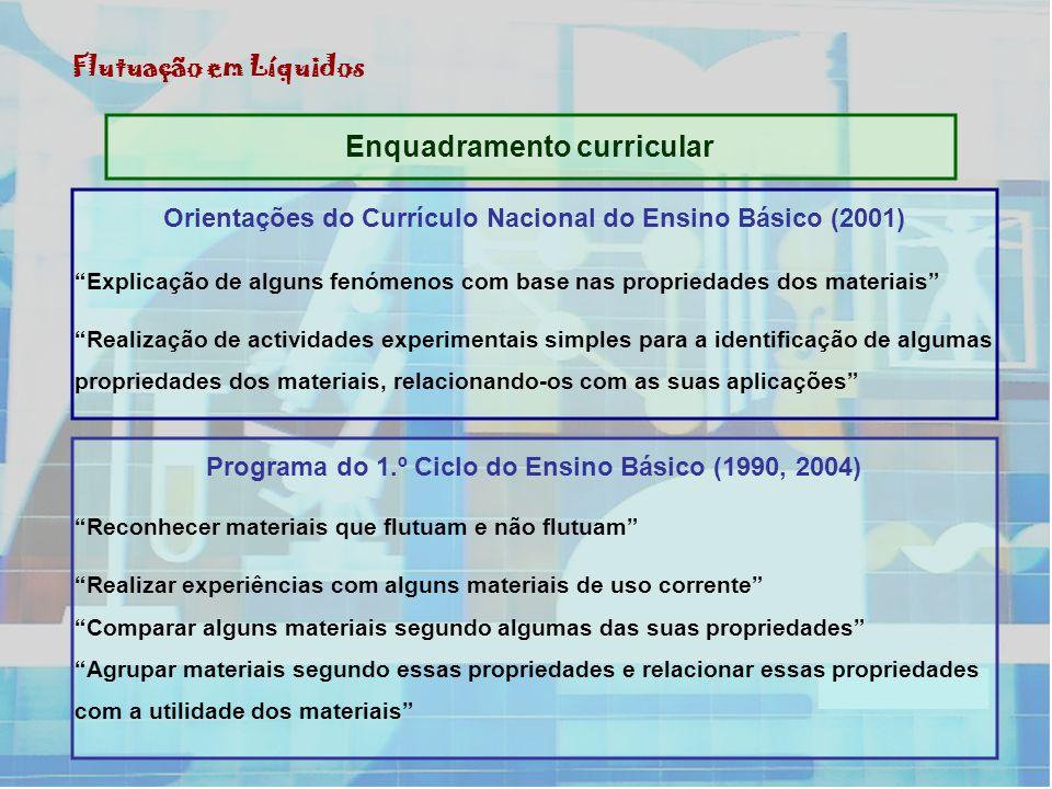 Enquadramento curricular Flutuação em Líquidos Orientações do Currículo Nacional do Ensino Básico (2001) Explicação de alguns fenómenos com base nas p