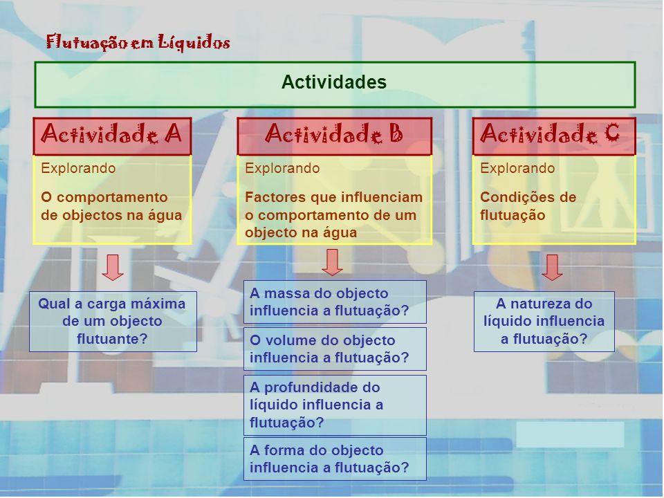 Actividades Flutuação em Líquidos Actividade A Explorando O comportamento de objectos na água Actividade B Explorando Factores que influenciam o compo