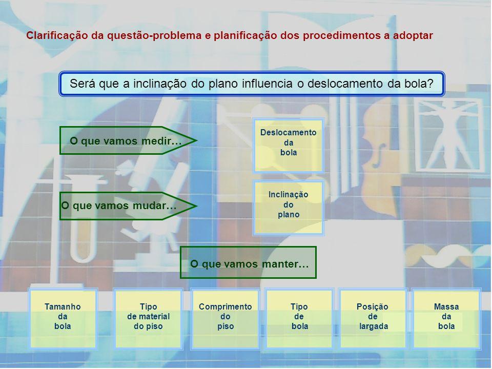 Clarificação da questão-problema e planificação dos procedimentos a adoptar Será que a inclinação do plano influencia o deslocamento da bola? Deslocam