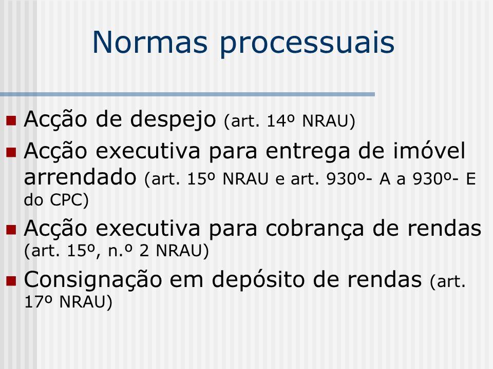 Normas processuais Acção de despejo (art. 14º NRAU) Acção executiva para entrega de imóvel arrendado (art. 15º NRAU e art. 930º- A a 930º- E do CPC) A