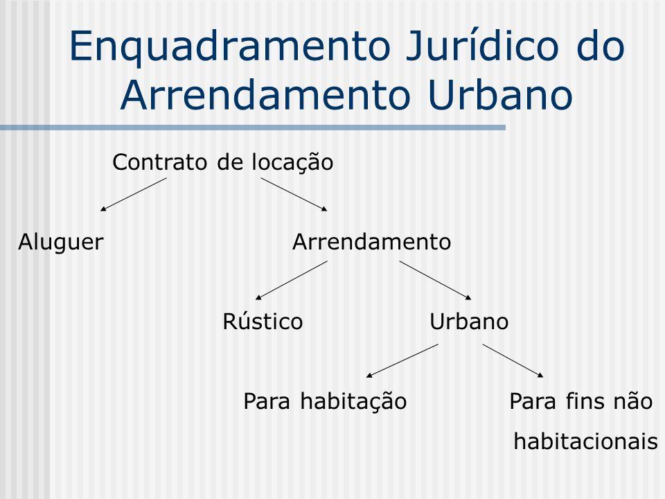 Forma e Conteúdo Obrigatório do Contrato de Arrendamento Urbano Celebrado por Período Superior a 6 meses Forma escrita (art.