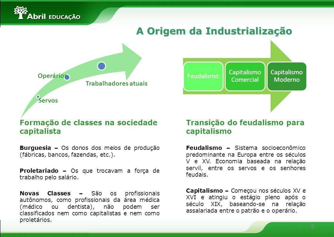 Formação de classes na sociedade capitalista Burguesia – Os donos dos meios de produção (fábricas, bancos, fazendas, etc.). Proletariado – Os que troc