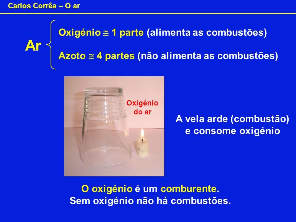 Carlos Corrêa – O ar Ar Oxigénio 1 parte (alimenta as combustões) O oxigénio é um comburente. Sem oxigénio não há combustões. Azoto 4 partes (não alim