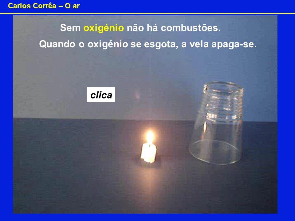Carlos Corrêa – O ar Sem oxigénio não há combustões. Quando o oxigénio se esgota, a vela apaga-se. clica