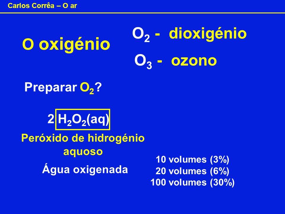 Carlos Corrêa – O ar O oxigénio O 2 - dioxigénio O 3 - ozono Preparar O 2 ? 2 H 2 O 2 (aq) O 2 (g) + 2 H 2 O(l) Água oxigenada 10 volumes (3%) 20 volu