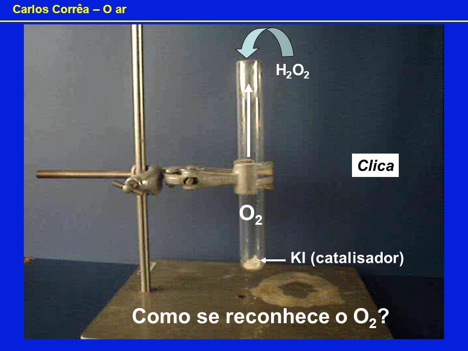 Carlos Corrêa – O ar Como se verifica a formação de dióxido de carbono e de água na combustão da vela.